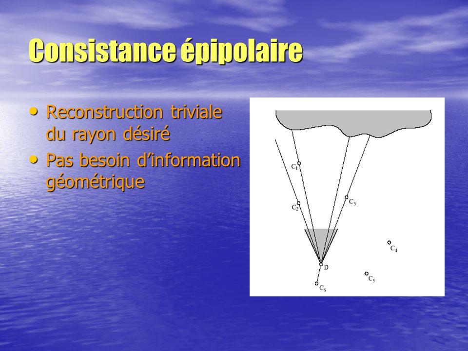 Consistance épipolaire Reconstruction triviale du rayon désiré Reconstruction triviale du rayon désiré Pas besoin dinformation géométrique Pas besoin