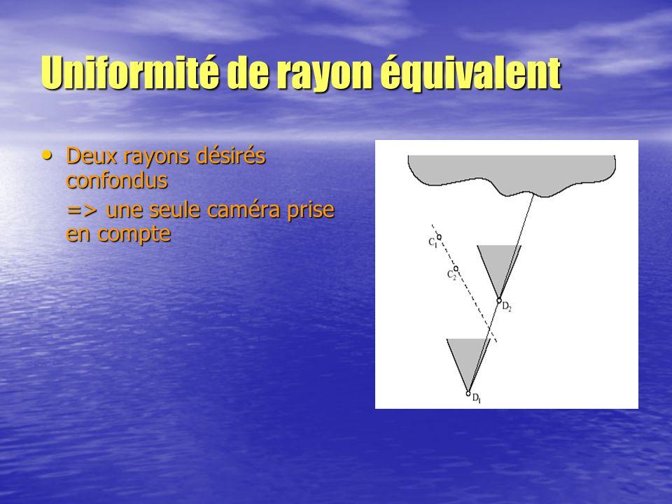 Uniformité de rayon équivalent Deux rayons désirés confondus Deux rayons désirés confondus => une seule caméra prise en compte
