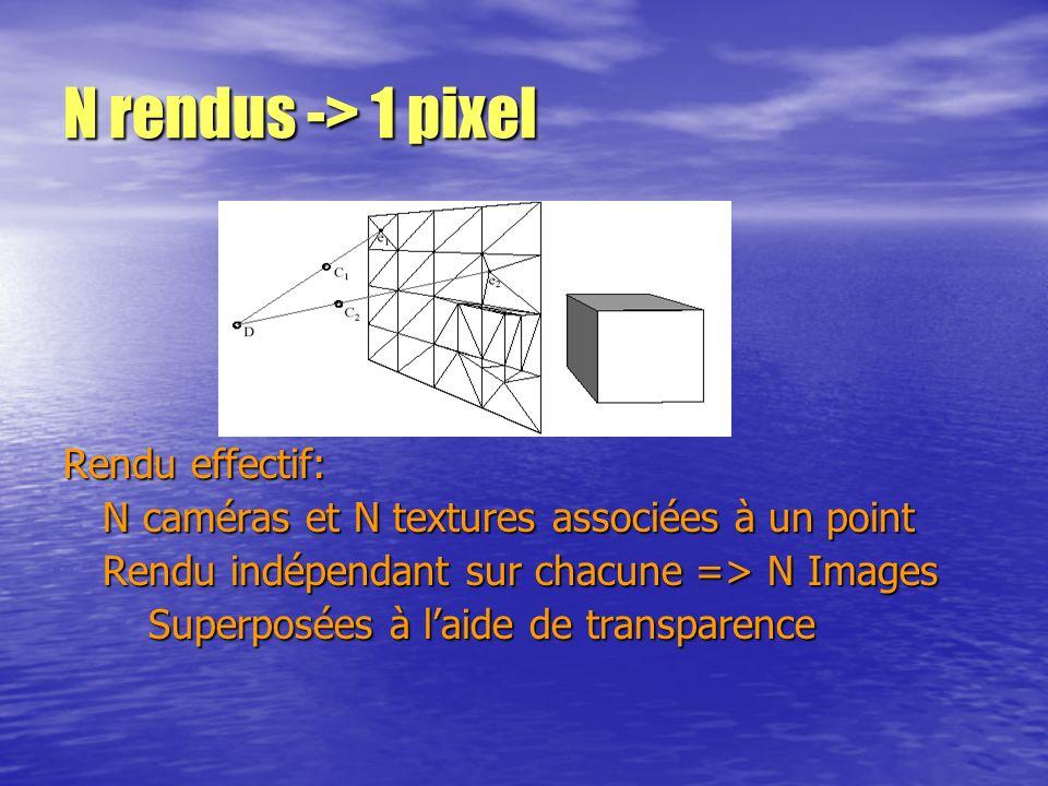 Rendu effectif: N caméras et N textures associées à un point Rendu indépendant sur chacune => N Images Superposées à laide de transparence N rendus ->