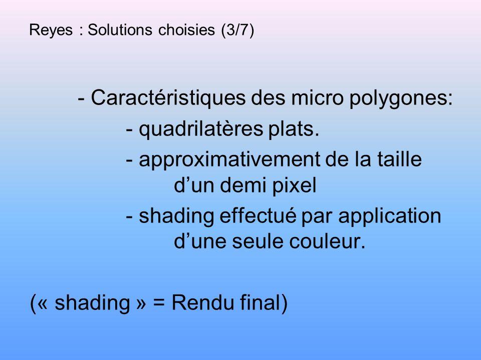 Reyes : Solutions choisies (3/7) - Caractéristiques des micro polygones: - quadrilatères plats. - approximativement de la taille dun demi pixel - shad