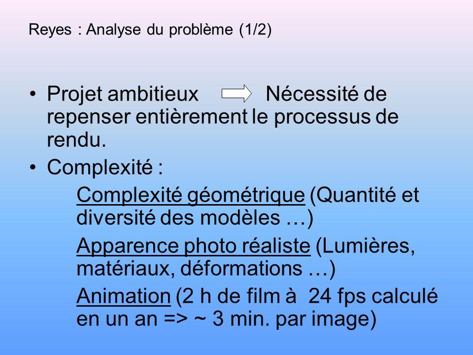 Reyes : Analyse du problème (1/2) Projet ambitieuxNécessité de repenser entièrement le processus de rendu. Complexité : Complexité géométrique (Quanti