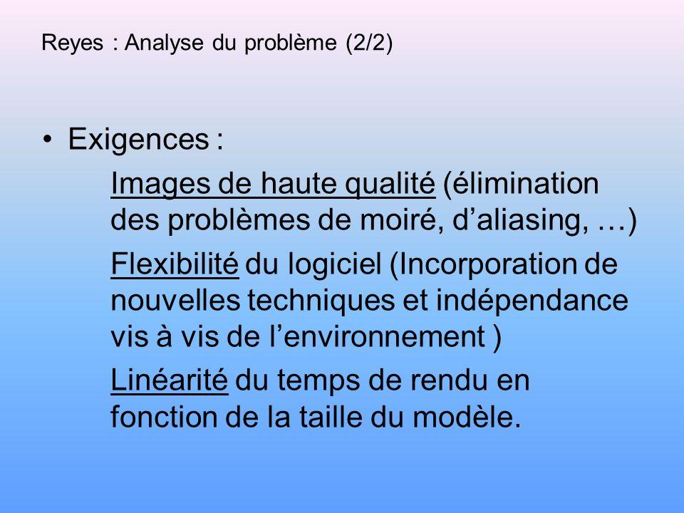 Reyes : Analyse du problème (2/2) Exigences : Images de haute qualité (élimination des problèmes de moiré, daliasing, …) Flexibilité du logiciel (Inco