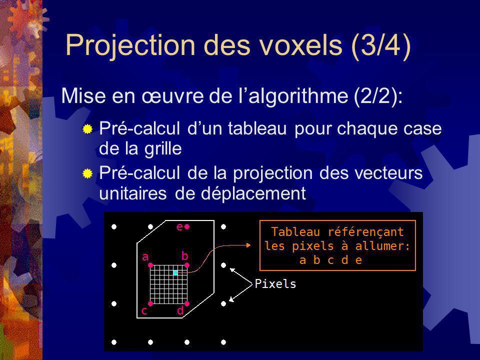 Projection des voxels (3/4) Pré-calcul dun tableau pour chaque case de la grille Pré-calcul de la projection des vecteurs unitaires de déplacement Mis