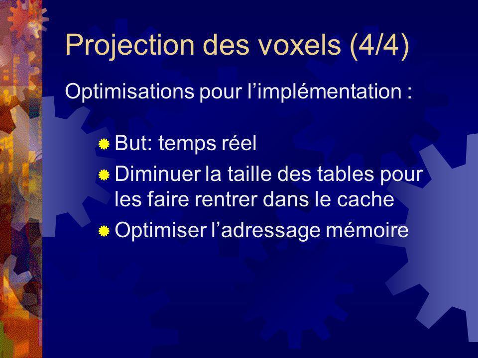 Projection des voxels (4/4) Optimisations pour limplémentation : But: temps réel Diminuer la taille des tables pour les faire rentrer dans le cache Op