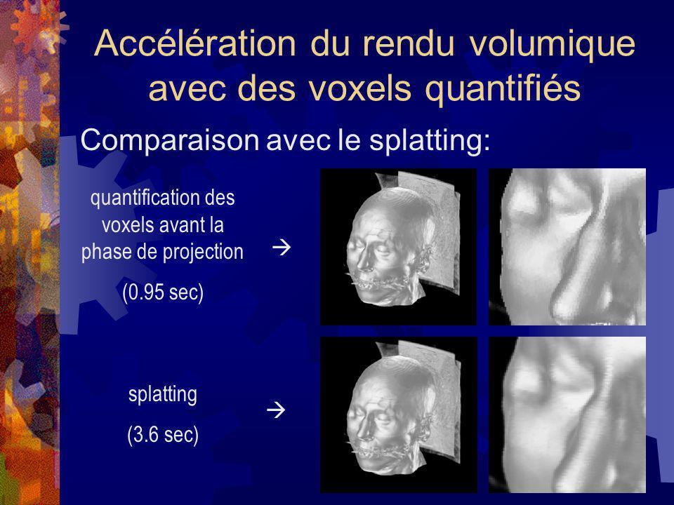 Accélération du rendu volumique avec des voxels quantifiés Comparaison avec le splatting: quantification des voxels avant la phase de projection (0.95