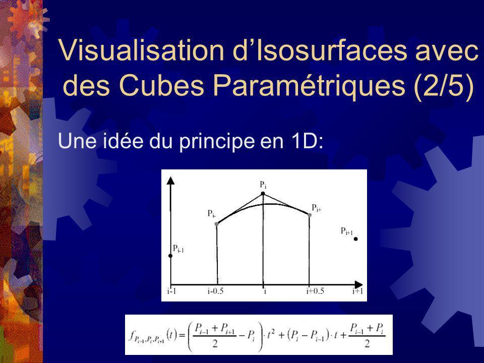 Visualisation dIsosurfaces avec des Cubes Paramétriques (2/5) Une idée du principe en 1D: