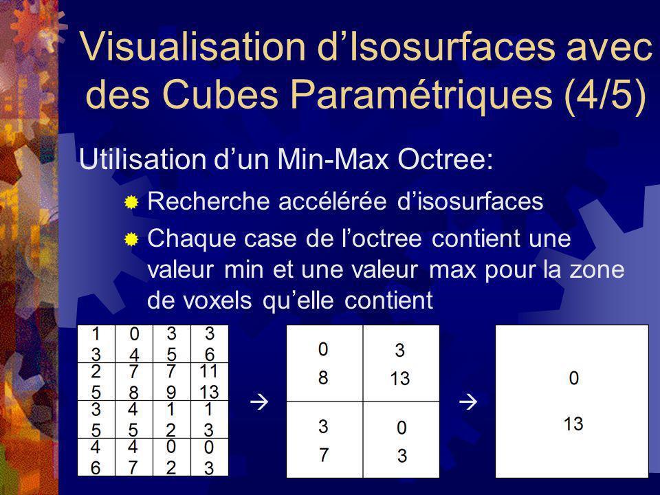 Visualisation dIsosurfaces avec des Cubes Paramétriques (4/5) Recherche accélérée disosurfaces Chaque case de loctree contient une valeur min et une v