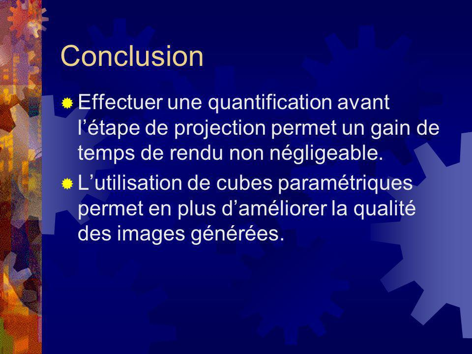 Conclusion Effectuer une quantification avant létape de projection permet un gain de temps de rendu non négligeable. Lutilisation de cubes paramétriqu
