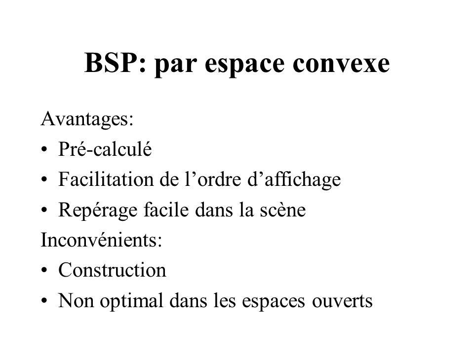 BSP: par espace convexe Avantages: Pré-calculé Facilitation de lordre daffichage Repérage facile dans la scène Inconvénients: Construction Non optimal