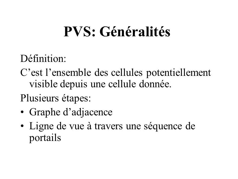 PVS: Généralités Définition: Cest lensemble des cellules potentiellement visible depuis une cellule donnée. Plusieurs étapes: Graphe dadjacence Ligne