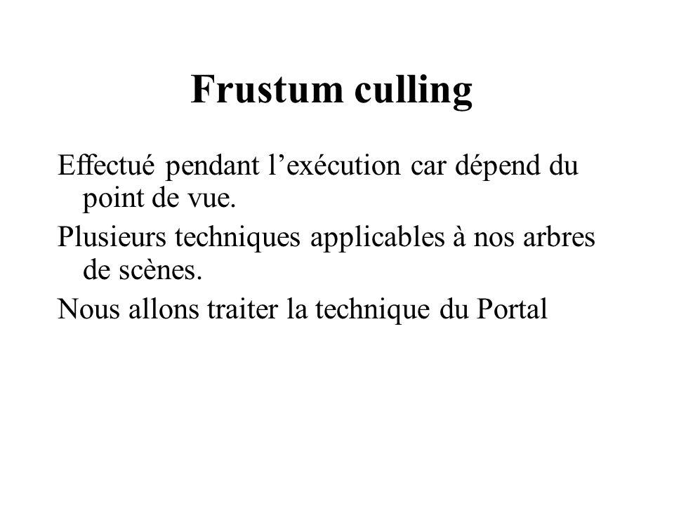 Frustum culling Effectué pendant lexécution car dépend du point de vue. Plusieurs techniques applicables à nos arbres de scènes. Nous allons traiter l