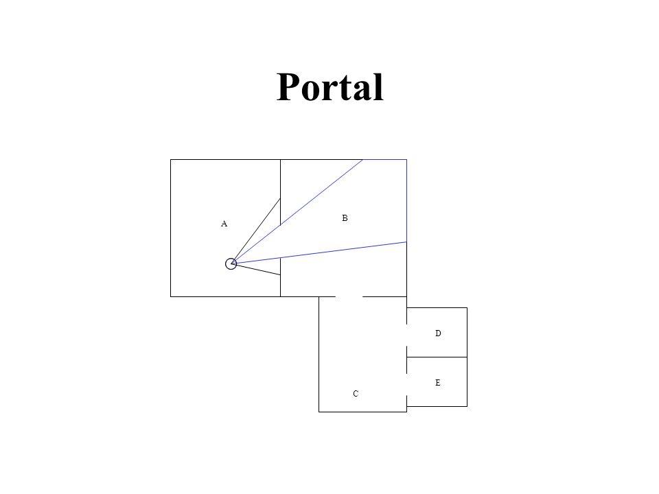 Portal A B C E D