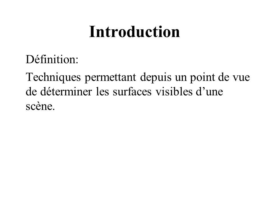 Introduction 2 familles dalgorithme de détermination des surfaces visibles: basés image(Z-buffer, Scanline, RayCasting, …) basés objet(Backface Culling, Frustum Culling, Hidden Surface Removal, …)