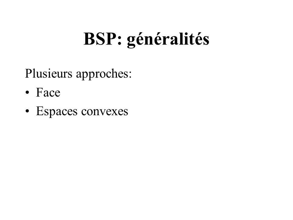 BSP: généralités Plusieurs approches: Face Espaces convexes