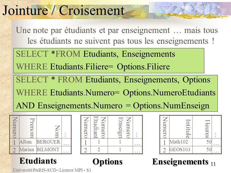 Université PARIS-SUD - Licence MPI - S1 11 Jointure / Croisement Une note par étudiants et par enseignement … mais tous les étudiants ne suivent pas t