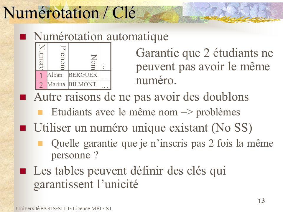 Université PARIS-SUD - Licence MPI - S1 13 Numérotation / Clé Numérotation automatique Garantie que 2 étudiants ne peuvent pas avoir le même numéro. A