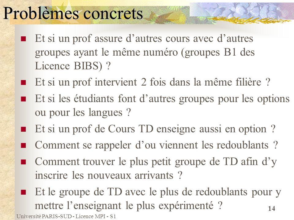 Université PARIS-SUD - Licence MPI - S1 14 Problèmes concrets Et si un prof assure dautres cours avec dautres groupes ayant le même numéro (groupes B1