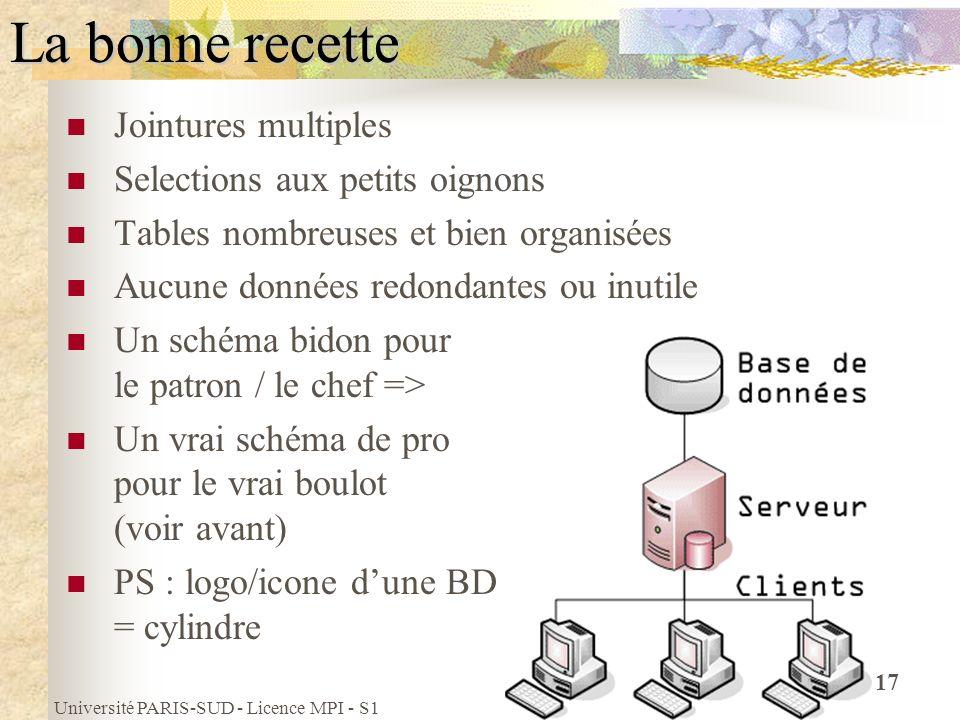 Université PARIS-SUD - Licence MPI - S1 17 La bonne recette Jointures multiples Selections aux petits oignons Tables nombreuses et bien organisées Auc
