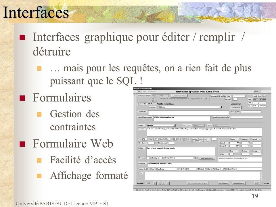 Université PARIS-SUD - Licence MPI - S1 19Interfaces Interfaces graphique pour éditer / remplir / détruire … mais pour les requêtes, on a rien fait de