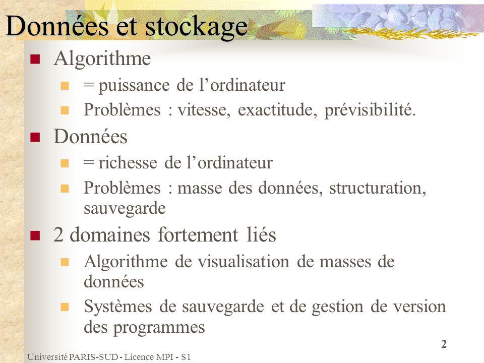 Université PARIS-SUD - Licence MPI - S1 2 Données et stockage Algorithme = puissance de lordinateur Problèmes : vitesse, exactitude, prévisibilité. Do