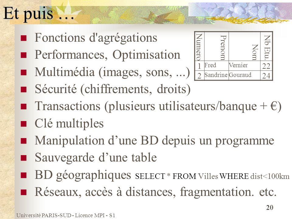 Université PARIS-SUD - Licence MPI - S1 20 Et puis … Fonctions d'agrégations Performances, Optimisation Multimédia (images, sons,...) Sécurité (chiffr