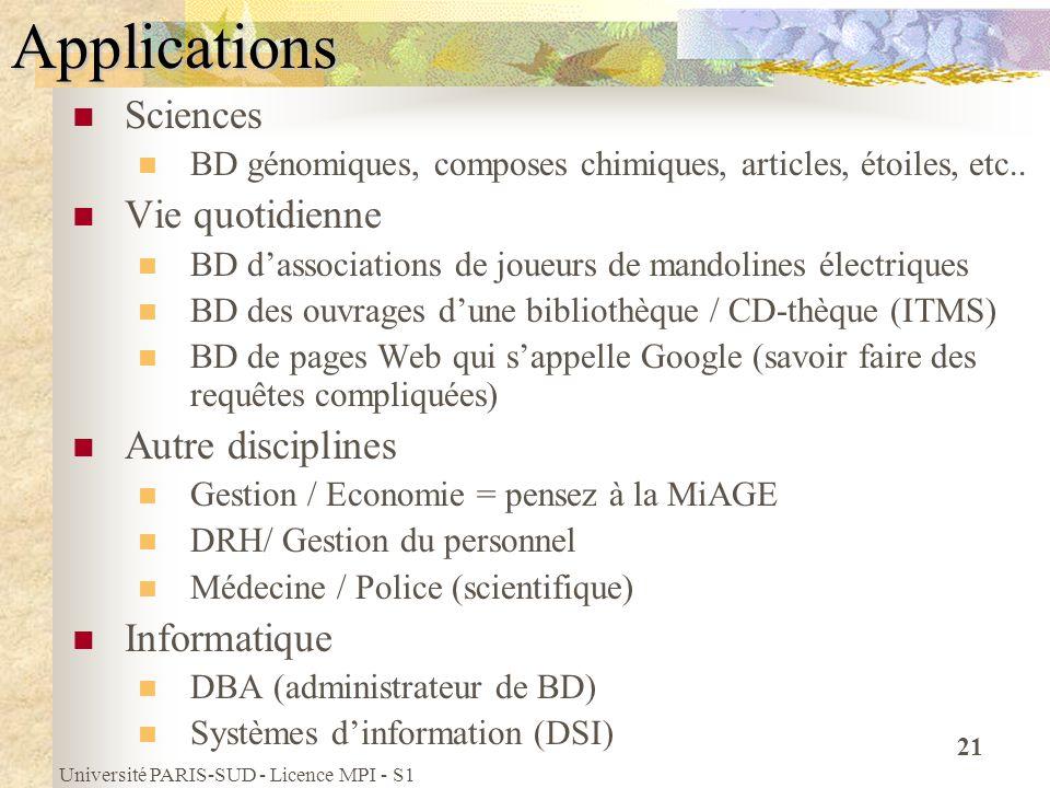 Université PARIS-SUD - Licence MPI - S1 21Applications Sciences BD génomiques, composes chimiques, articles, étoiles, etc.. Vie quotidienne BD dassoci