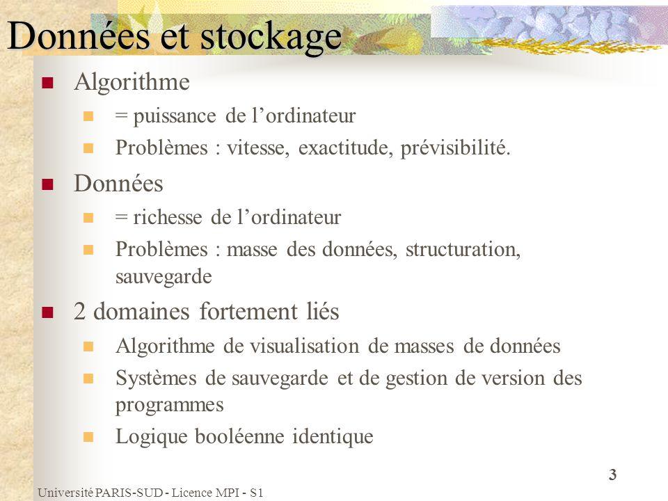 Université PARIS-SUD - Licence MPI - S1 3 Données et stockage Algorithme = puissance de lordinateur Problèmes : vitesse, exactitude, prévisibilité. Do