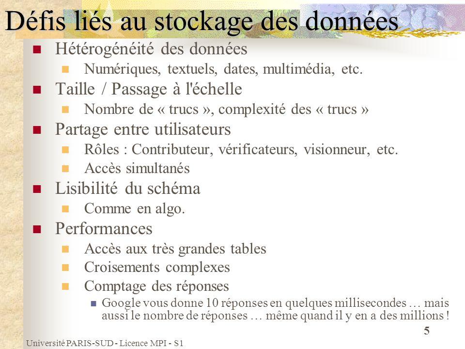 Université PARIS-SUD - Licence MPI - S1 5 Défis liés au stockage des données Hétérogénéité des données Numériques, textuels, dates, multimédia, etc. T