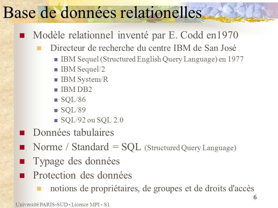 Université PARIS-SUD - Licence MPI - S1 6 Base de données relationelles Modèle relationnel inventé par E. Codd en1970 Directeur de recherche du centre