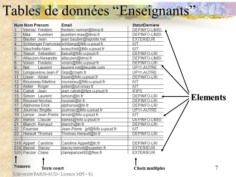 Université PARIS-SUD - Licence MPI - S1 7 Tables de données Enseignants Num Nom PrenomEmailStatutDerniere 1 1Vernier Frédéric frederic.vernier@limsi.f
