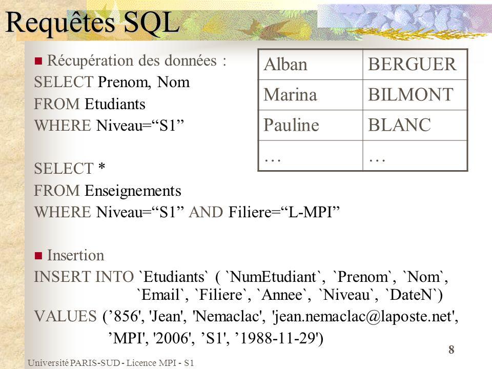 Université PARIS-SUD - Licence MPI - S1 8 Requêtes SQL Récupération des données : SELECT Prenom, Nom FROM Etudiants WHERE Niveau=S1 SELECT * FROM Ense