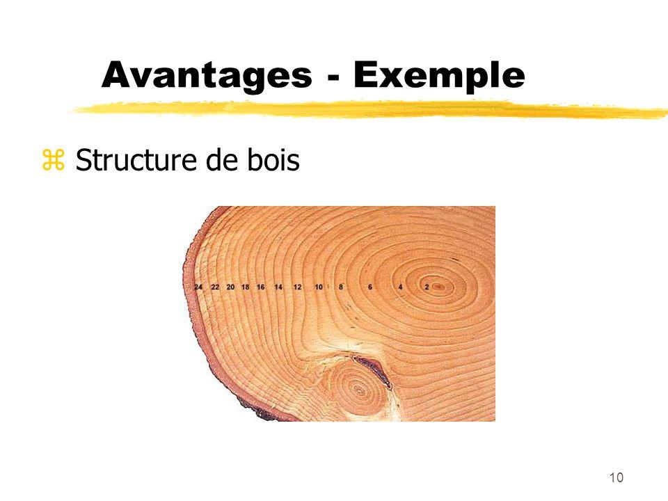 10 Avantages - Exemple z Structure de bois