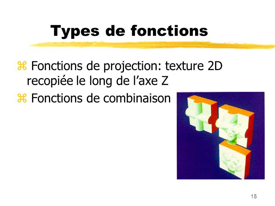 15 Types de fonctions z Fonctions de projection: texture 2D recopiée le long de laxe Z z Fonctions de combinaison