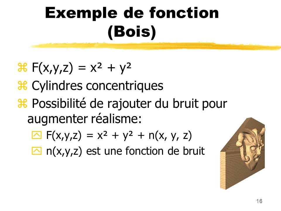16 Exemple de fonction (Bois) z F(x,y,z) = x² + y² z Cylindres concentriques z Possibilité de rajouter du bruit pour augmenter réalisme: y F(x,y,z) =