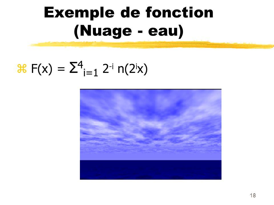 18 Exemple de fonction (Nuage - eau) z F(x) = Σ 4 i=1 2 -i n(2 i x)