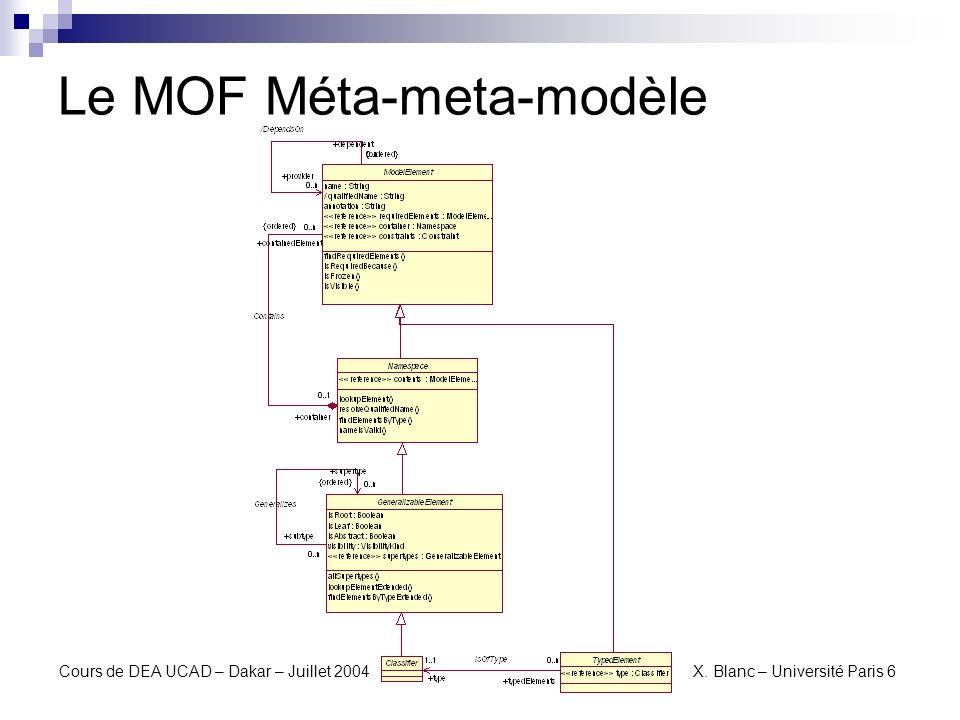 Cours de DEA UCAD – Dakar – Juillet 2004 X. Blanc – Université Paris 6 Le MOF Méta-meta-modèle