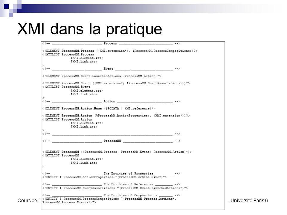 Cours de DEA UCAD – Dakar – Juillet 2004 X. Blanc – Université Paris 6 XMI dans la pratique