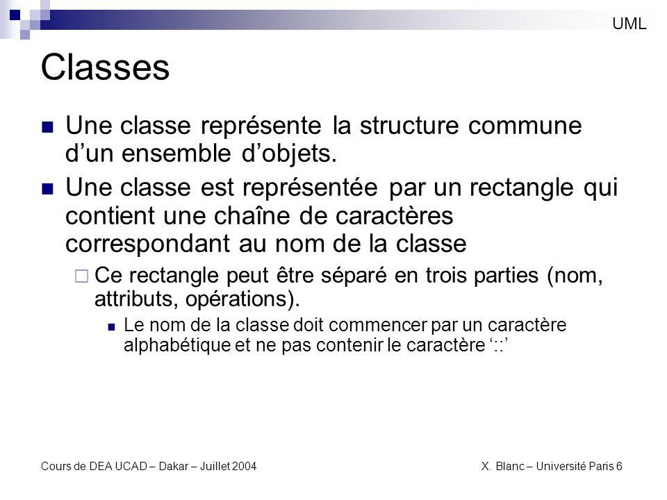 Cours de DEA UCAD – Dakar – Juillet 2004 X. Blanc – Université Paris 6 Classes UML