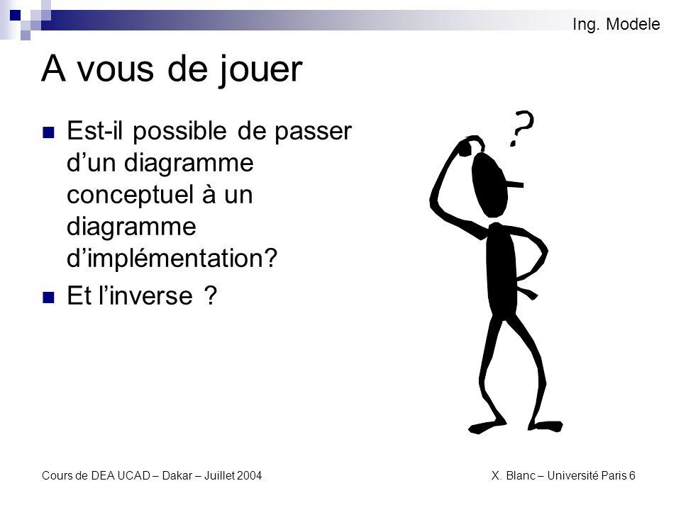 Cours de DEA UCAD – Dakar – Juillet 2004 X.Blanc – Université Paris 6 Comment Modéliser .