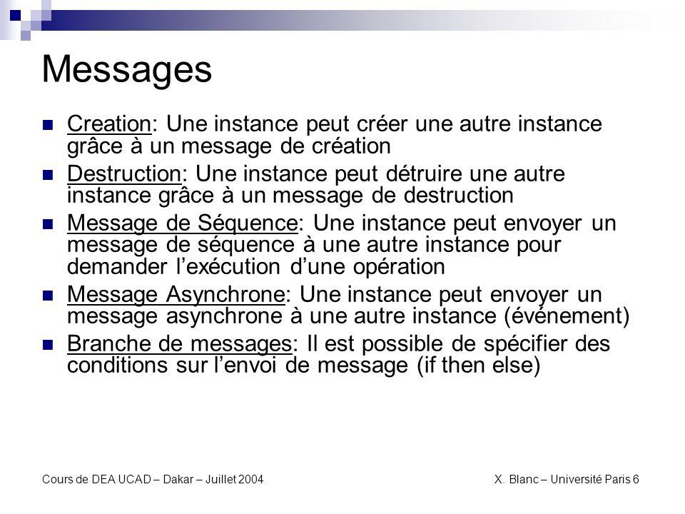 Cours de DEA UCAD – Dakar – Juillet 2004 X. Blanc – Université Paris 6 Diagramme de Séquence