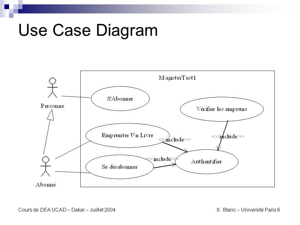 Cours de DEA UCAD – Dakar – Juillet 2004 X. Blanc – Université Paris 6 Sequence Diagram