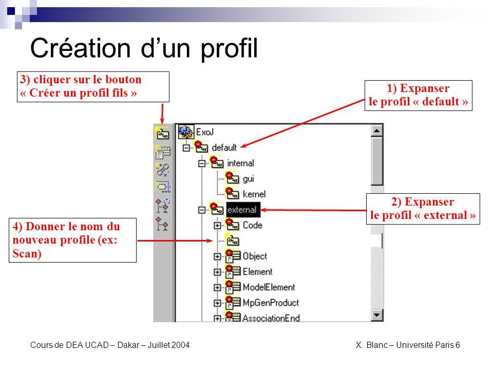 Cours de DEA UCAD – Dakar – Juillet 2004 X.
