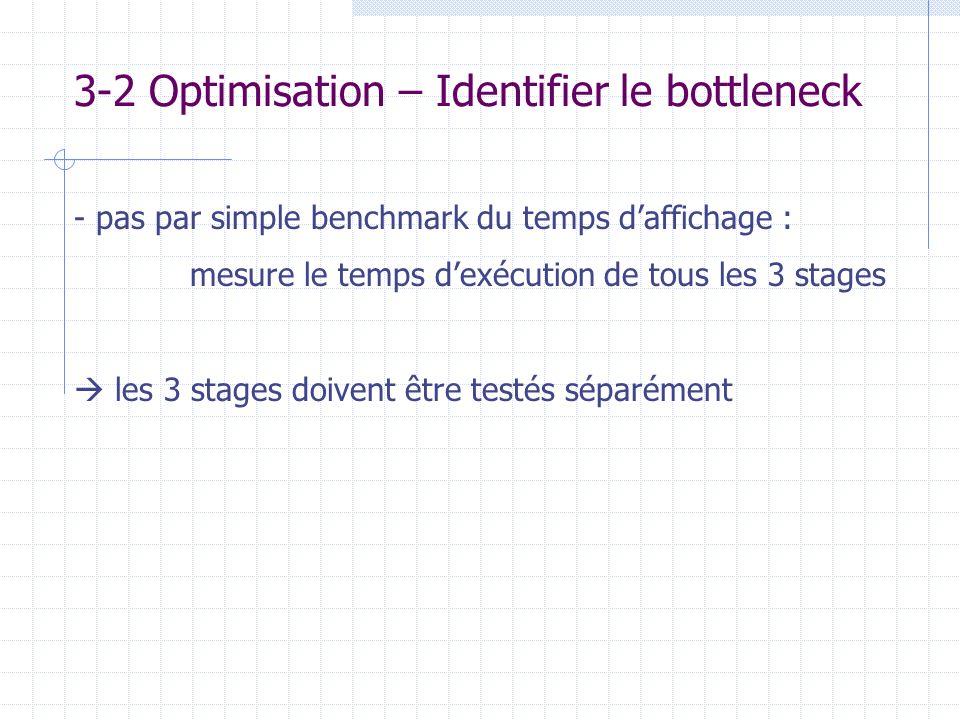 3-2 Optimisation – Identifier le bottleneck - pas par simple benchmark du temps daffichage : mesure le temps dexécution de tous les 3 stages les 3 sta