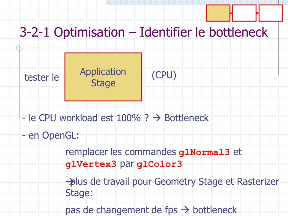 Application Stage 3-2-1 Optimisation – Identifier le bottleneck - le CPU workload est 100% ? Bottleneck - en OpenGL: remplacer les commandes glNormal3