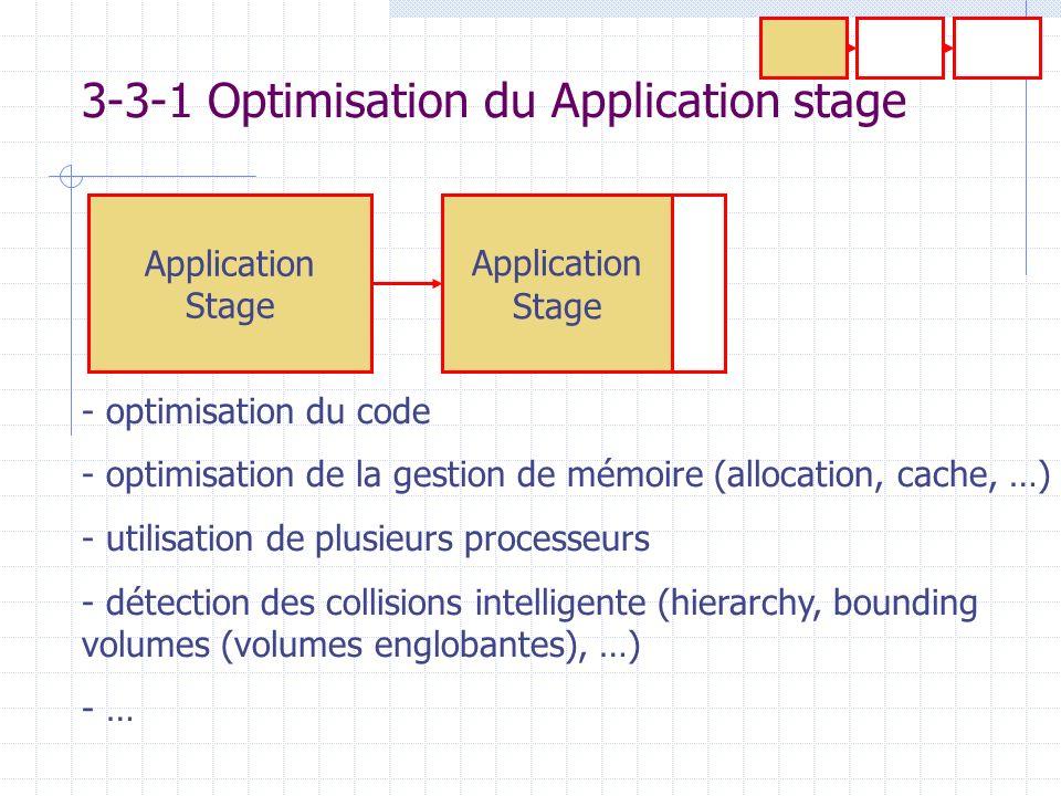 Application Stage Application Stage Application Stage 3-3-1 Optimisation du Application stage - optimisation du code - optimisation de la gestion de m