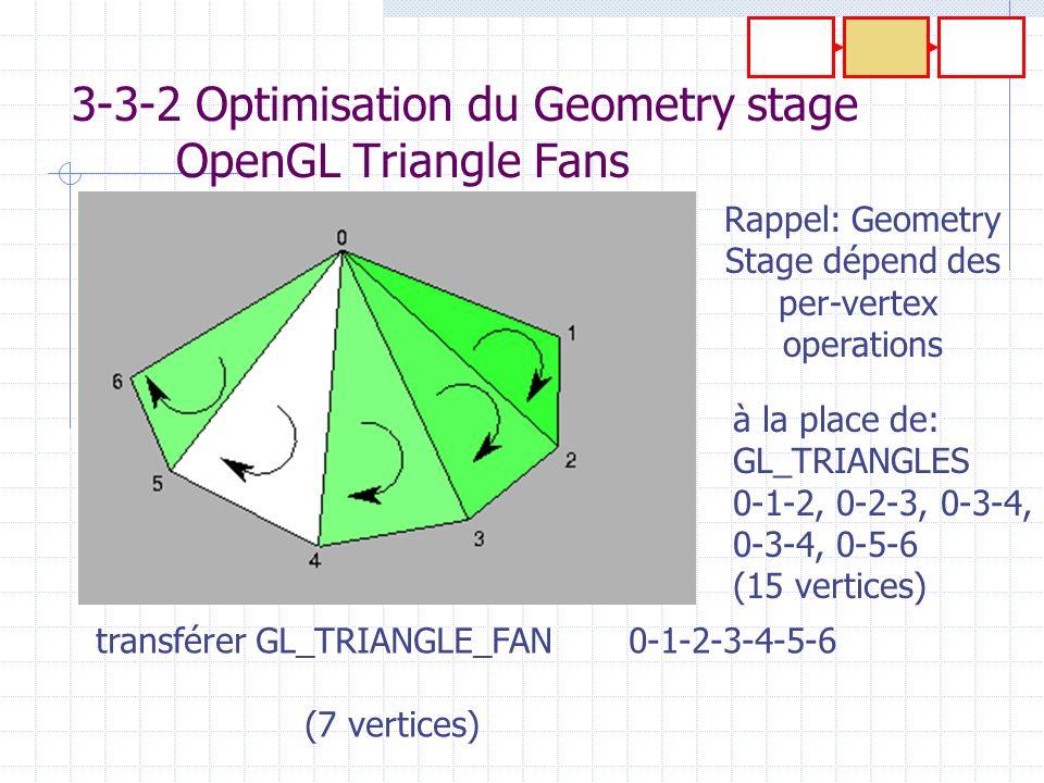 3-3-2 Optimisation du Geometry stage OpenGL Triangle Fans Rappel: Geometry Stage dépend des per-vertex operations à la place de: GL_TRIANGLES 0-1-2, 0