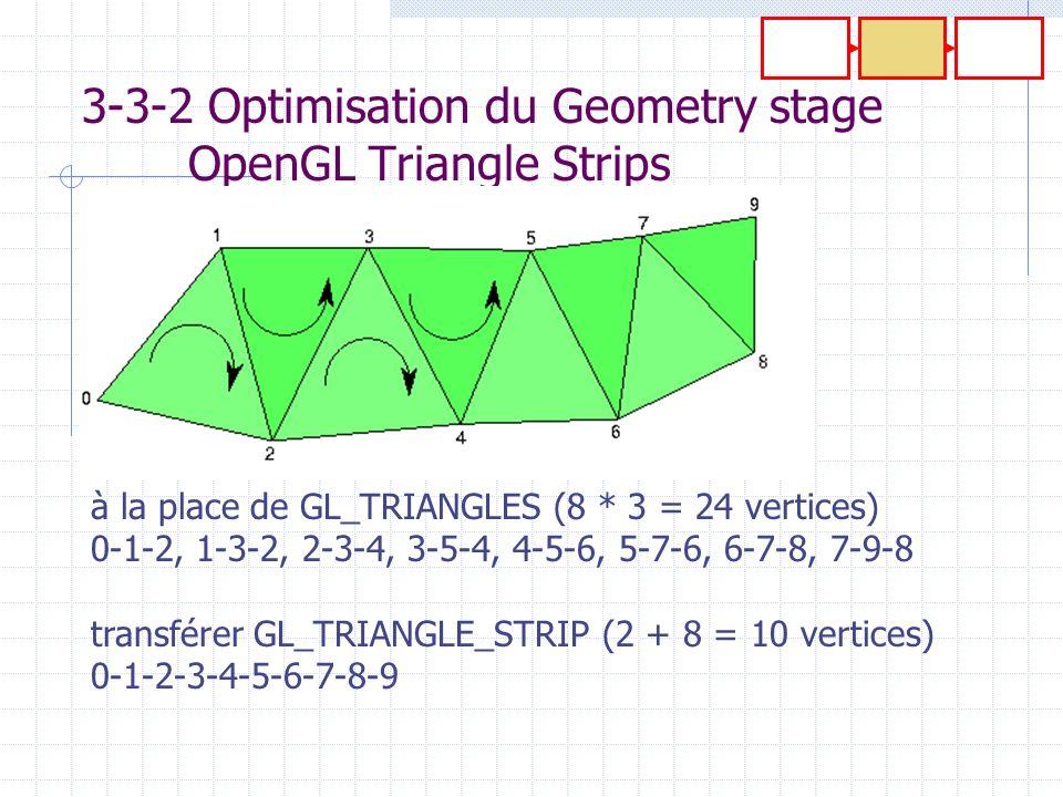 3-3-2 Optimisation du Geometry stage OpenGL Triangle Strips à la place de GL_TRIANGLES (8 * 3 = 24 vertices) 0-1-2, 1-3-2, 2-3-4, 3-5-4, 4-5-6, 5-7-6,