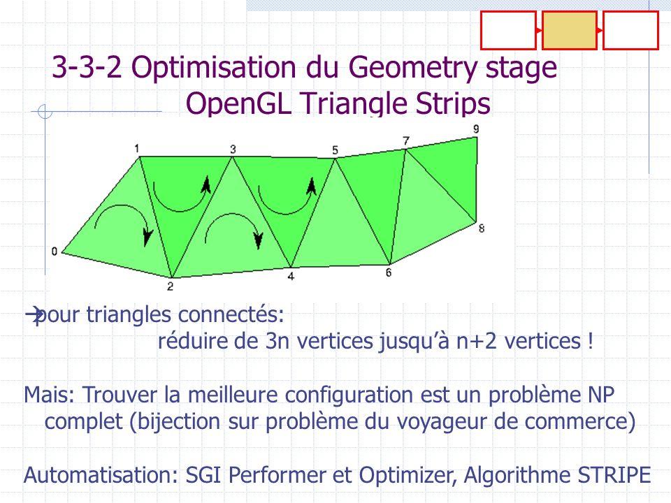 3-3-2 Optimisation du Geometry stage OpenGL Triangle Strips pour triangles connectés: réduire de 3n vertices jusquà n+2 vertices ! Mais: Trouver la me