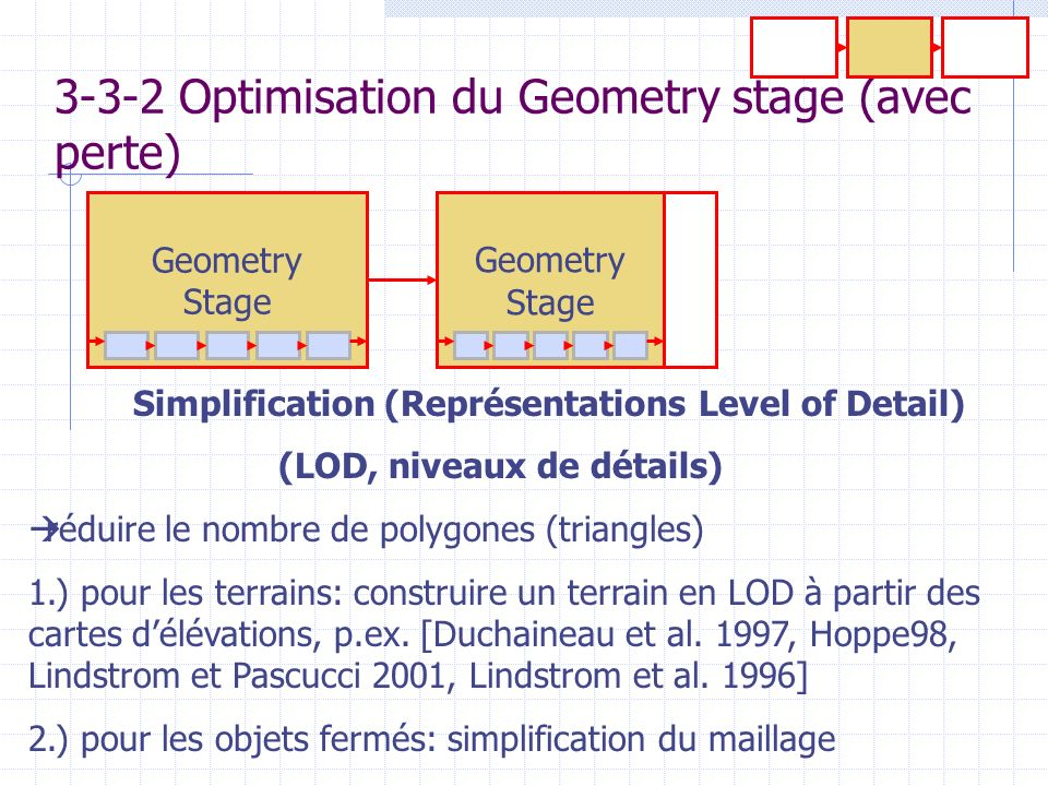 Application Stage Geometry Stage Geometry Stage 3-3-2 Optimisation du Geometry stage (avec perte) Simplification (Représentations Level of Detail) (LO