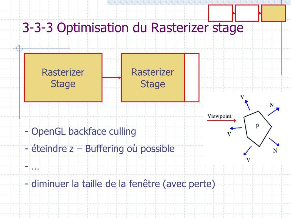 Application Stage Rasterizer Stage Rasterizer Stage 3-3-3 Optimisation du Rasterizer stage - OpenGL backface culling - éteindre z – Buffering où possi